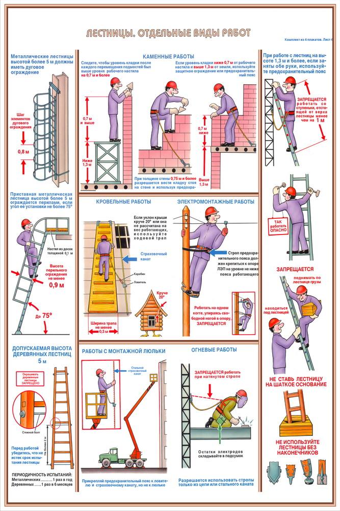 инструкции по о.т лесозаготовительного комплекса